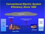 conventional electric system efficiency since 1960