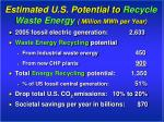 estimated u s potential to recycle waste energy million mwh per year