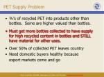 pet supply problem