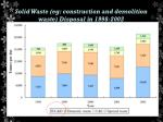 solid waste eg construction and demolition waste disposal in 1998 2002