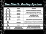 the plastic coding system