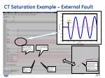 ct saturation example external fault