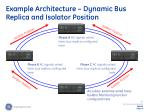 example architecture dynamic bus replica and isolator position