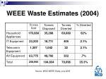 weee waste estimates 2004