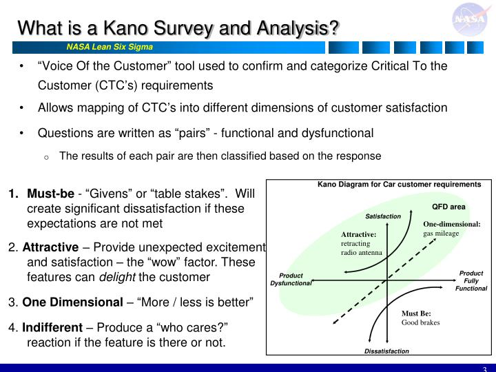 What is a kano survey and analysis