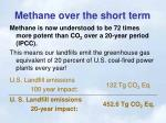 methane over the short term