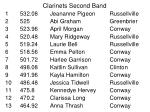 clarinets second band