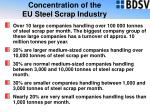 concentration of the eu steel scrap industry