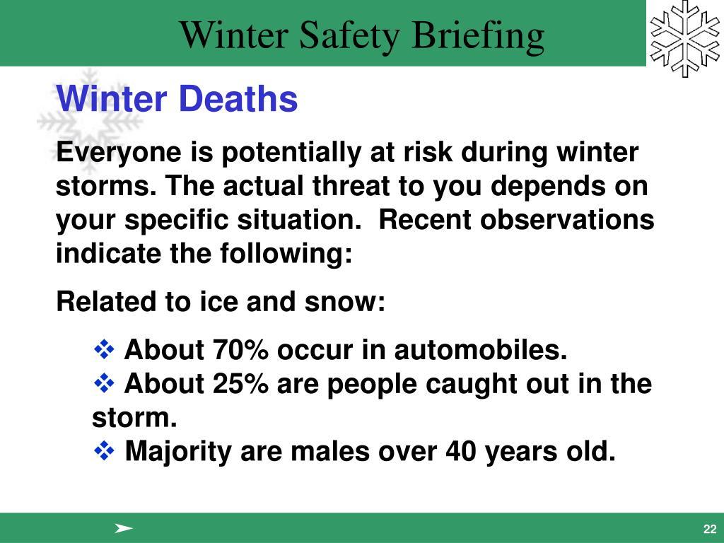Winter Deaths