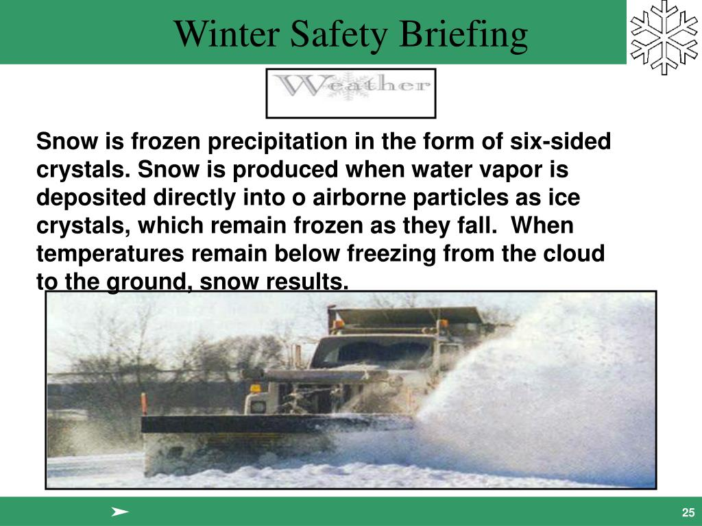 Snow is frozen precipitation in the form of six-sided crystals. Snow is produced when water vapor is deposited directly into o airborne particles as ice crystals, which remain frozen as they fall.  When temperatures remain below freezing from the cloud to the ground, snow results.