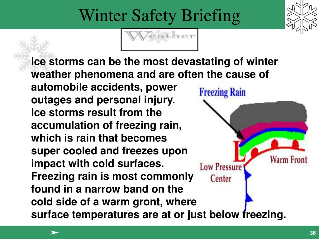 Ice storms can be the most devastating of winter weather phenomena and are often the cause of automobile accidents, power                                   outages and personal injury.                                                  Ice storms result from the                                      accumulation of freezing rain,                                        which is rain that becomes                                                  super cooled and freezes upon                                          impact with cold surfaces.                                        Freezing rain is most commonly                                    found in a narrow band on the                                      cold side of a warm gront, where                   surface temperatures are at or just below freezing.