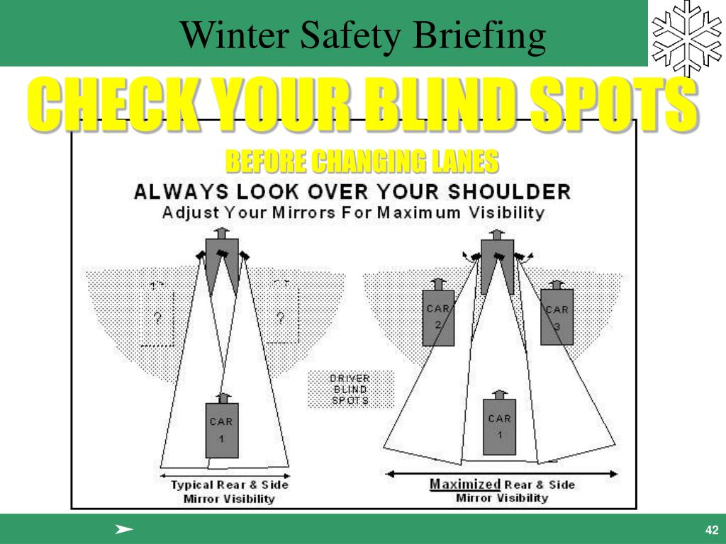 CHECK YOUR BLIND SPOTS