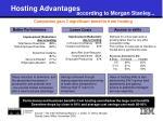 hosting advantages