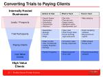 converting trials to paying clients
