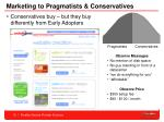 marketing to pragmatists conservatives