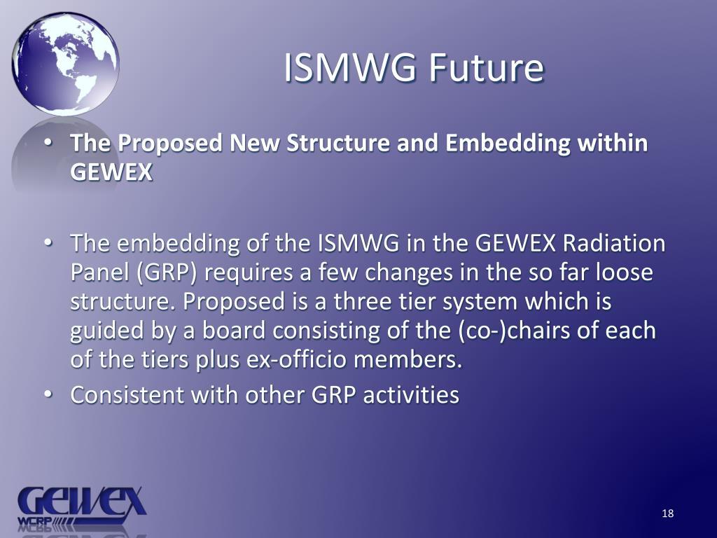 ISMWG Future