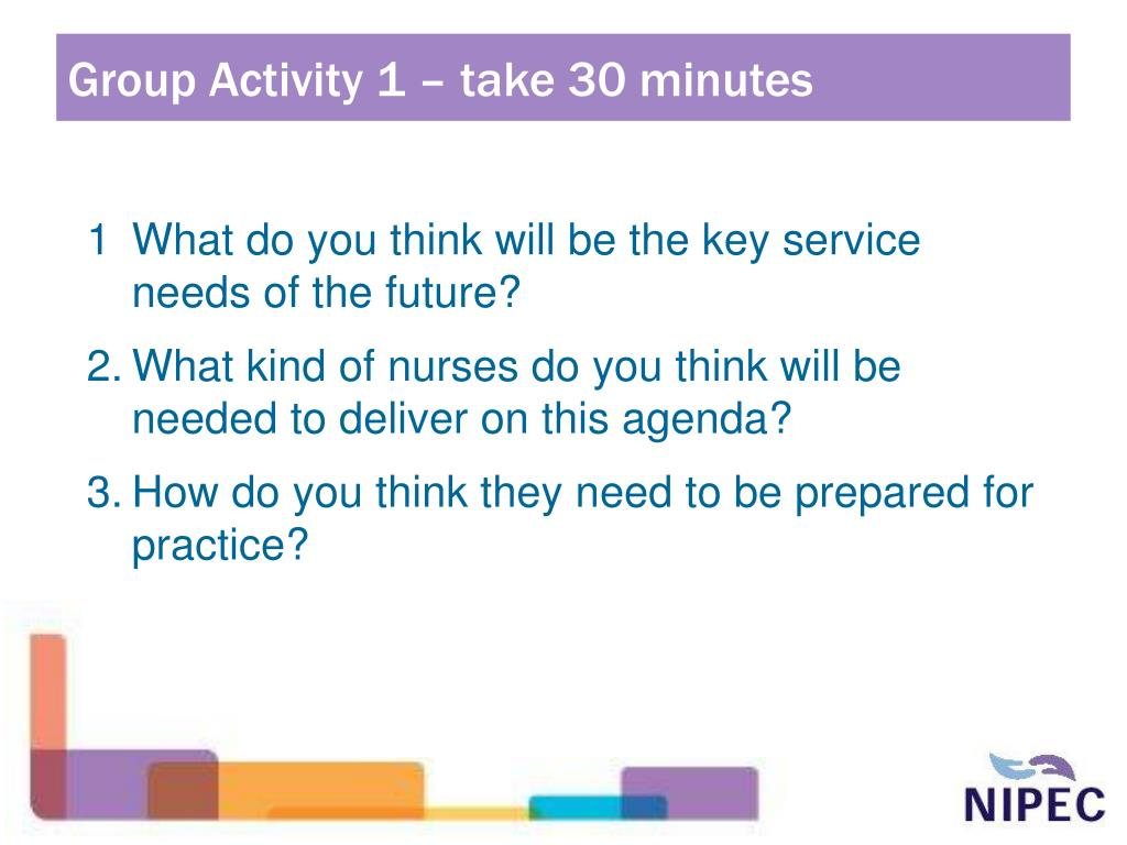 Group Activity 1 – take 30 minutes