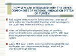 how stps are integrated with the other components of national innovation system of turkey