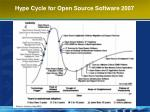 hype cycle for open source software 2007
