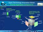 open technology innovation model airship aggregate components38