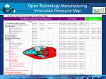 open technology manufacturing innovation resource map