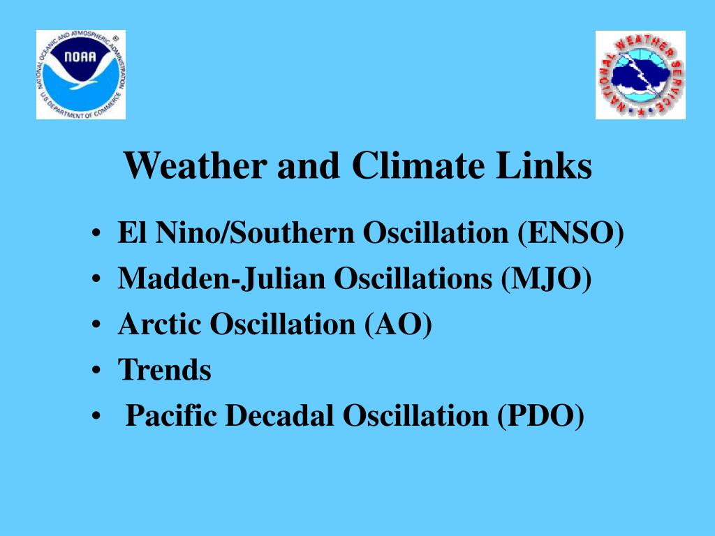 Weather and Climate Links