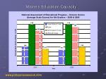 maine s education capacity30