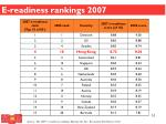e readiness rankings 2007