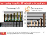 increasing trend in it adoption in business