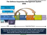 the defense acquisition management system 2008