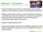 healthcare top priorities