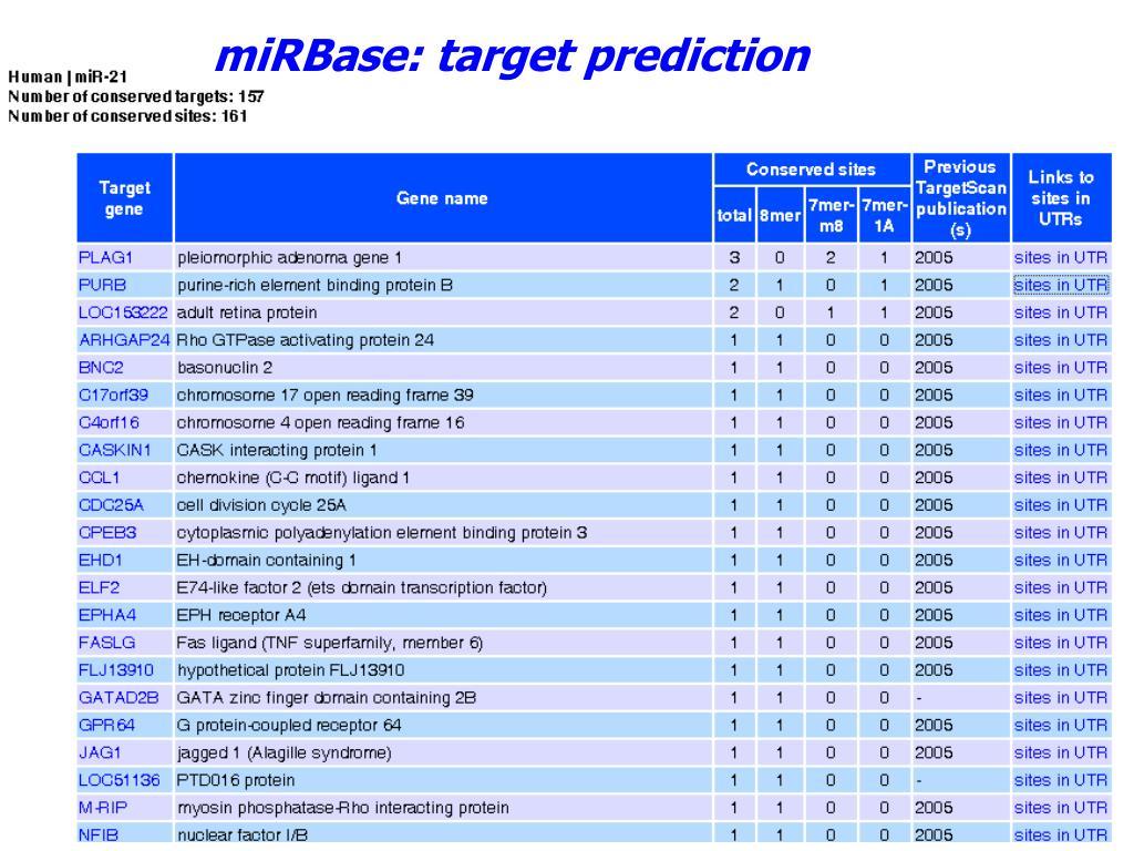 miRBase: target prediction