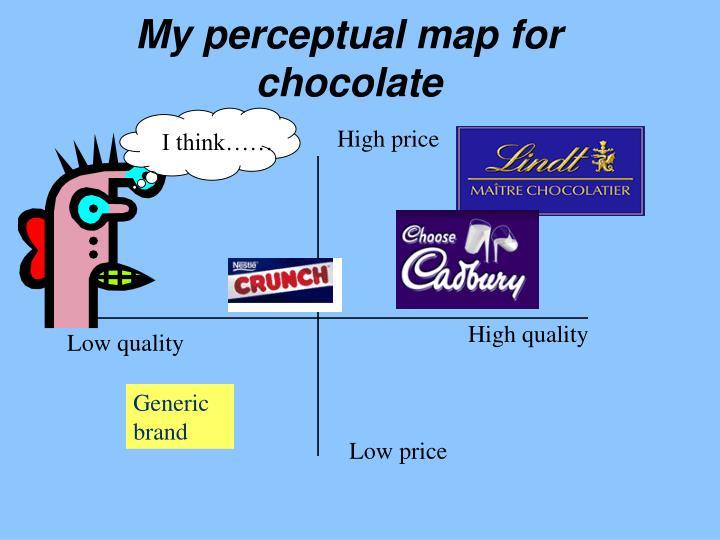 My perceptual map for chocolate