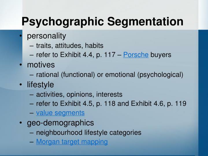 Psychographic Segmentation