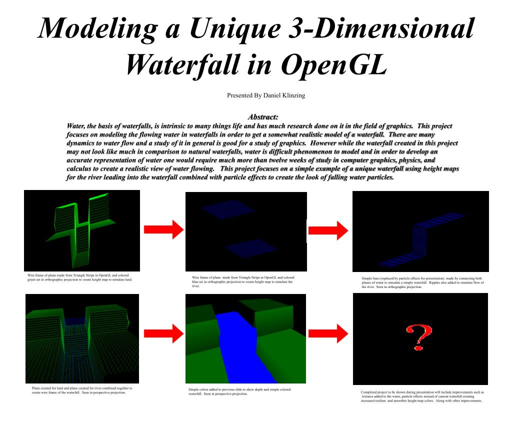 modeling a unique 3 dimensional waterfall in opengl l.