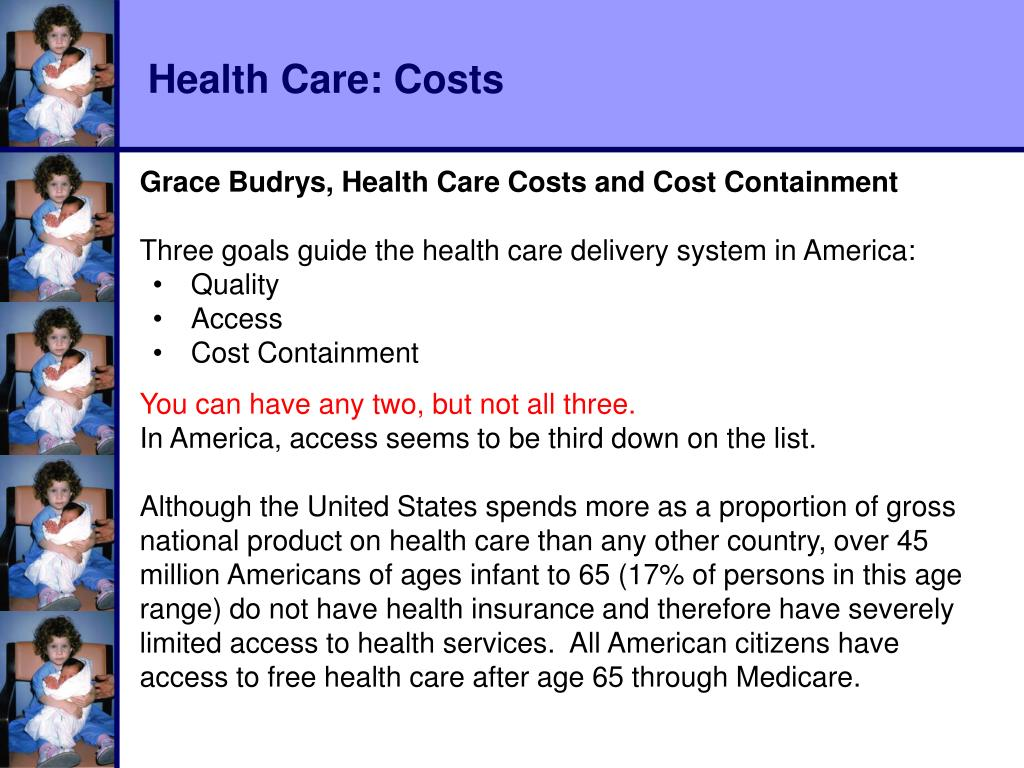 Health Care: Costs