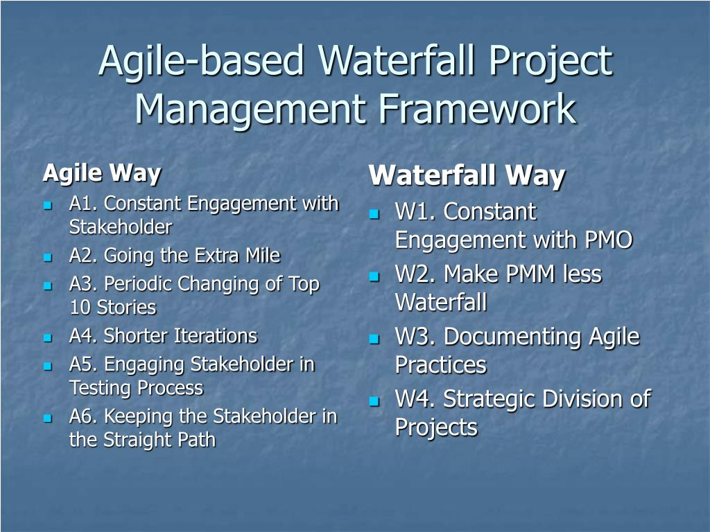 waterfall project management Read this guide to learn when the waterfall project management methodology is the best option for your software development projects.
