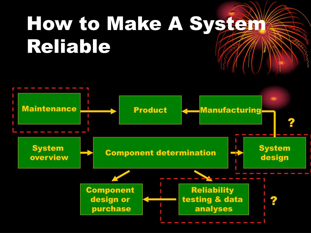 How to Make A System Reliable