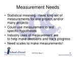 measurement needs