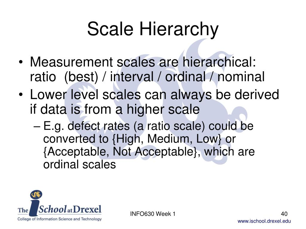 Scale Hierarchy