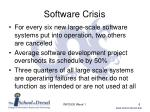 software crisis