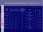 recommended formulations unbuffered 6