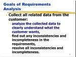 goals of requirements analysis