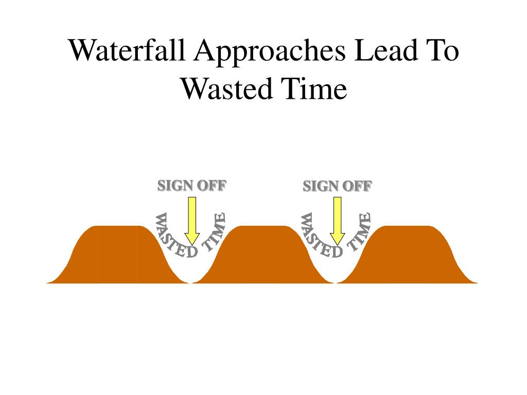 waterfall approaches lead to wasted time l.