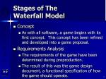 stages of the waterfall model