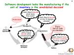 software development looks like manufacturing if the unit of inventory is the unvalidated decision