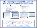 manufacturing information management has hardware and software components