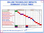 on line technology impacts dominant cycle times