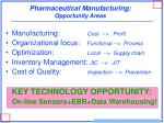 pharmaceutical manufacturing opportunity areas