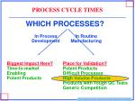 which processes